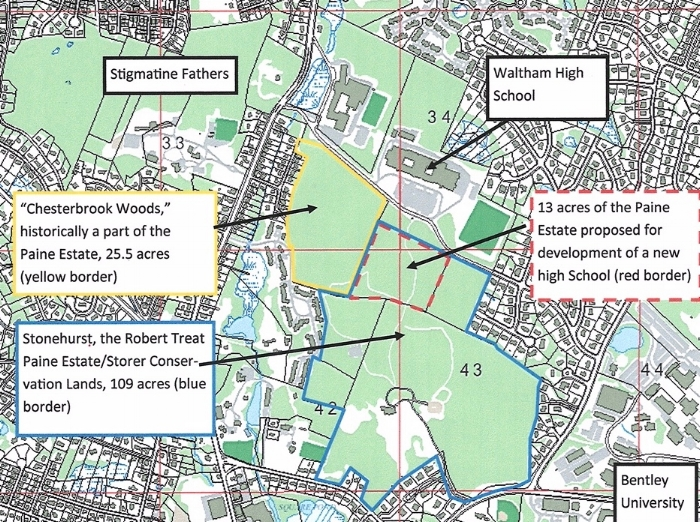WHS Potential Sites